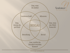 Birgit Neuhauser · Supervision & Coaching | Ikigai