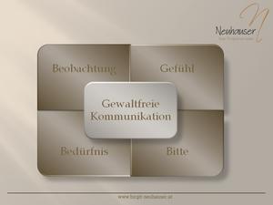 Birgit Neuhauser | Supervision & Coaching