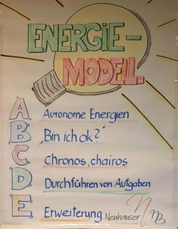 Energiemodell