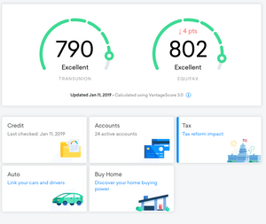 Is Credit Karma Accurate?