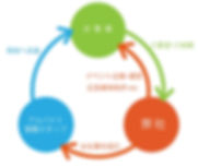 trustsystem トラストシステム サンプリング プロモーション