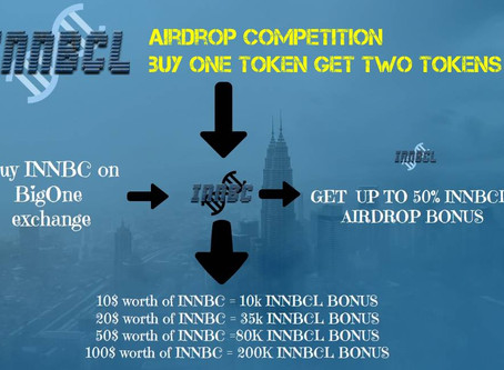 NEW #INNBCL AIRDROP COMPETITION