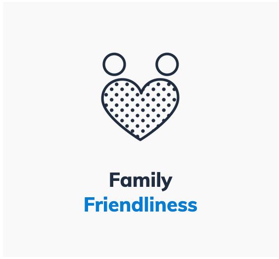 Family Friendliness