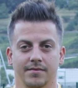 Milicevic Igor