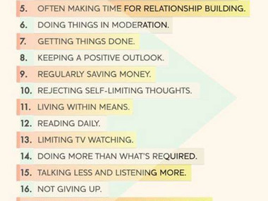 21 tasks for achieving wealth and success