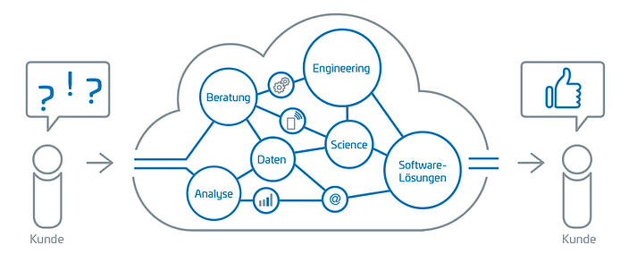 Cloud-Grafik3.png