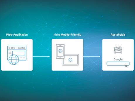 "Rankingfaktor ""Mobile-Friendly"" – Ist Ihre Web-Applikation responsive?"