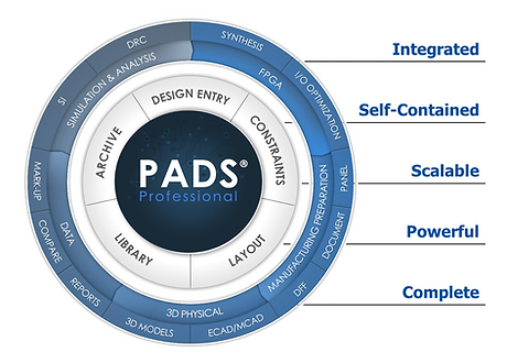 PADS overview.png