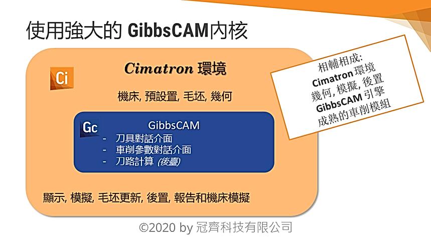 Cimatron E15-7.png
