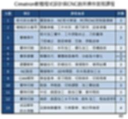 CNC課表.jpg