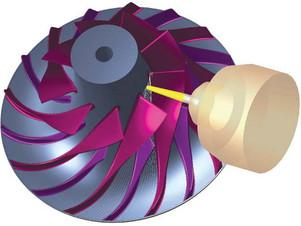 Cimatron E  五軸銑削