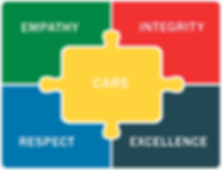 About2Work Values: Empathy, Respect, Integrity, Excellence, Care