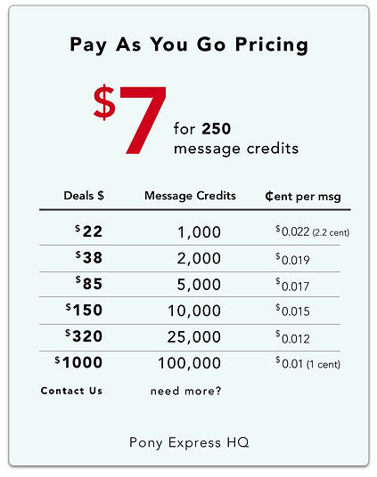 Text Marketing Pricing - SMS per message