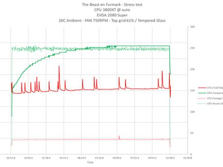 12 Nov - New bench tests with The Beast