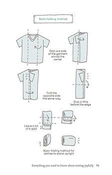basic folding method.jpg