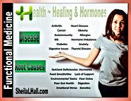 Health healing hormones poster.jpg