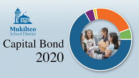Mukilteo School District   Capital Band 2020