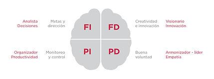 4 tipos de pensamiento.jpg