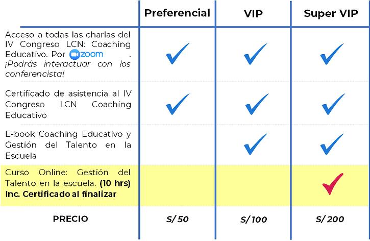 Precios Peru Soles ng.png