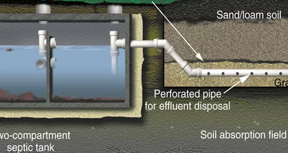 conventional septic systems