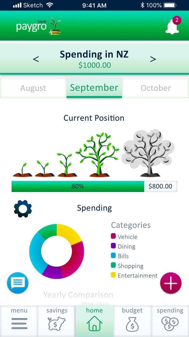 8a - Dashboard September.png
