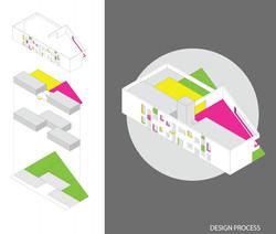 SH_Design_Process