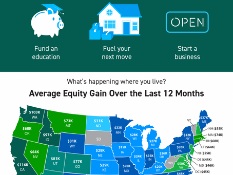 Your Home Equity Is Growing