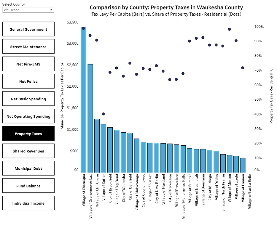 PropertyTaxComparison.png