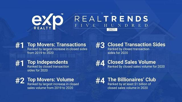 eXp Rankings