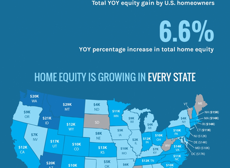 Rising Home Equity Can Power Your Next Move