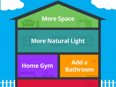 2020 Homeowner Wish List