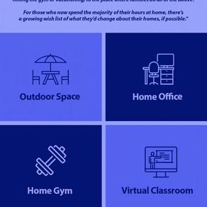 The 2020 Homebuyer Wish List