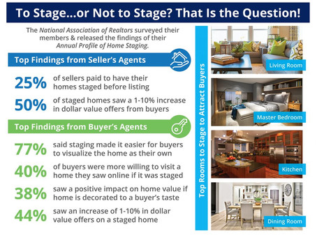 The Impact Staging Your Home Has on Sales Price