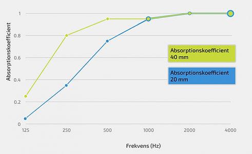 sammenligning_af_20_mm_og_40_mm.jpg