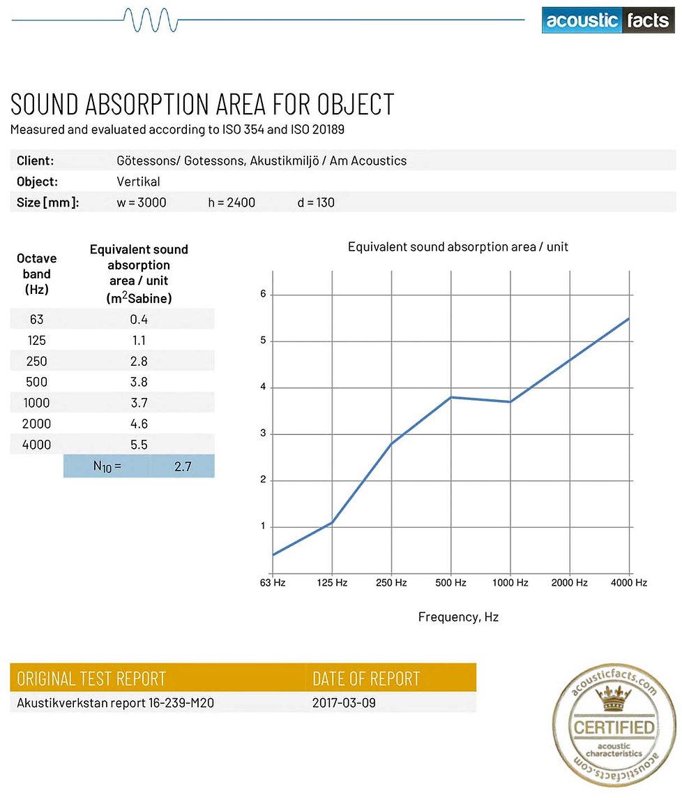 Akustikgardiner-lod-hvide-akustikloesning-alpha-akustik-akustikgardin-absroption.jpg