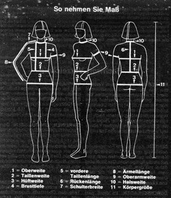 Measurements of the perfect body