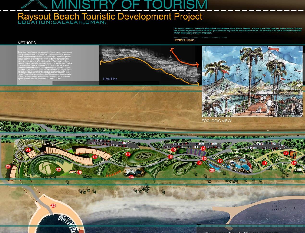 Salalah Touristic Complex