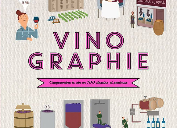 VINOGRAPHIE