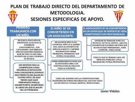 El área de metodología. Intervención práctica (Capítulo 5)
