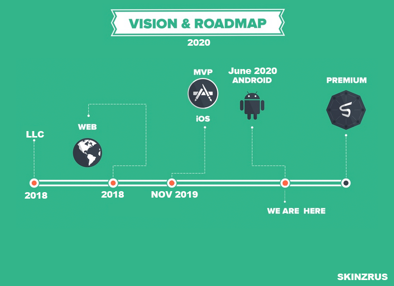 Roadmap2020_B.png