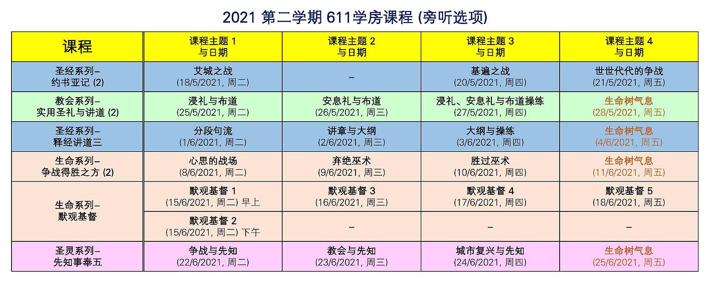 611线上学房课程表2021 第二学期.jpg