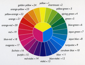 Image result for color wheel chart complimentary colors