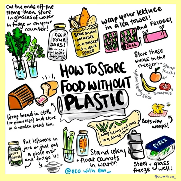 MGS Reuse Store Food Without Plastic.tif