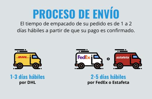 PROCESO DE ENVIO.png