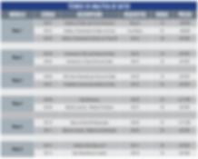 Materias Tecnico Analitica de Datos.PNG
