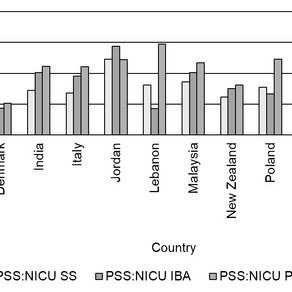 Separation-related stress in the NICU is a worldwide issue for parents: Meta-Analytic Evidence
