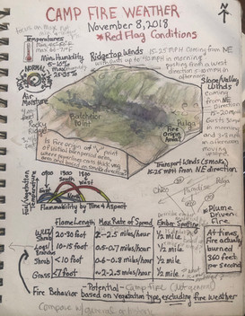 Journaling and Incident Notes
