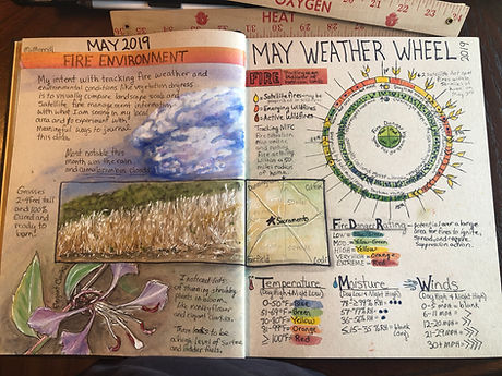 Monthly Fire Weather Wheel and Seasonal Journaling