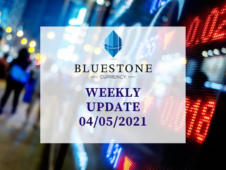 Weekly Market Update 04/05/21