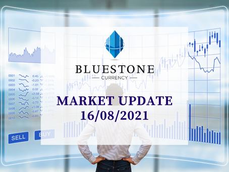 Weekly Market Update 16/08/21